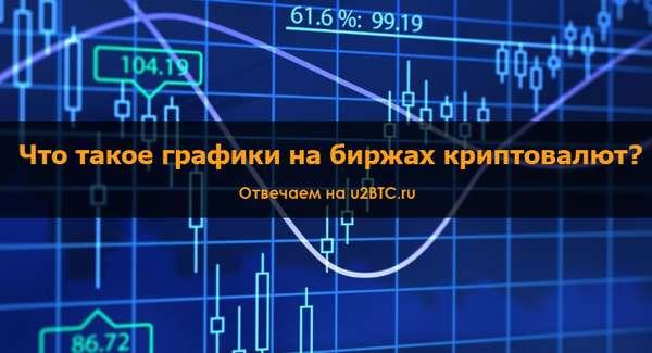 Что такое графики на биржах криптовалют
