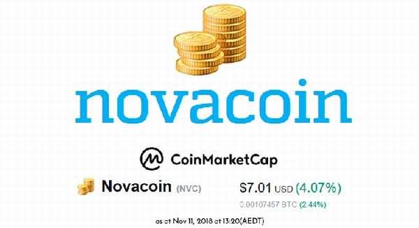 курс Novacoin