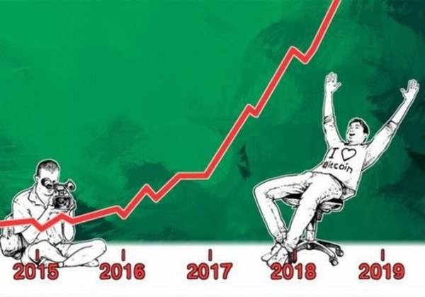 что будет с курсом биткоина в 2019 году