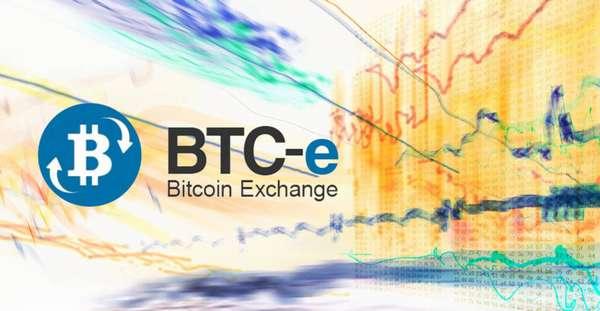биржа биткоин как работает