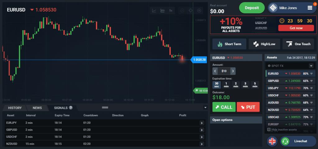 ayrex торговая платформа